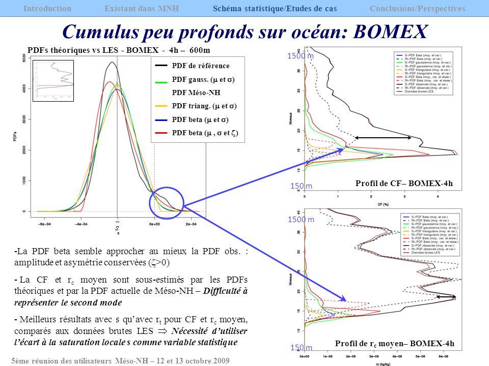 Cumulus peu profonds sur océan: BOMEX -La PDF beta semble approcher au mieux la PDF obs. : amplitude et asymétrie conservées ( >0) - La CF et r c moye