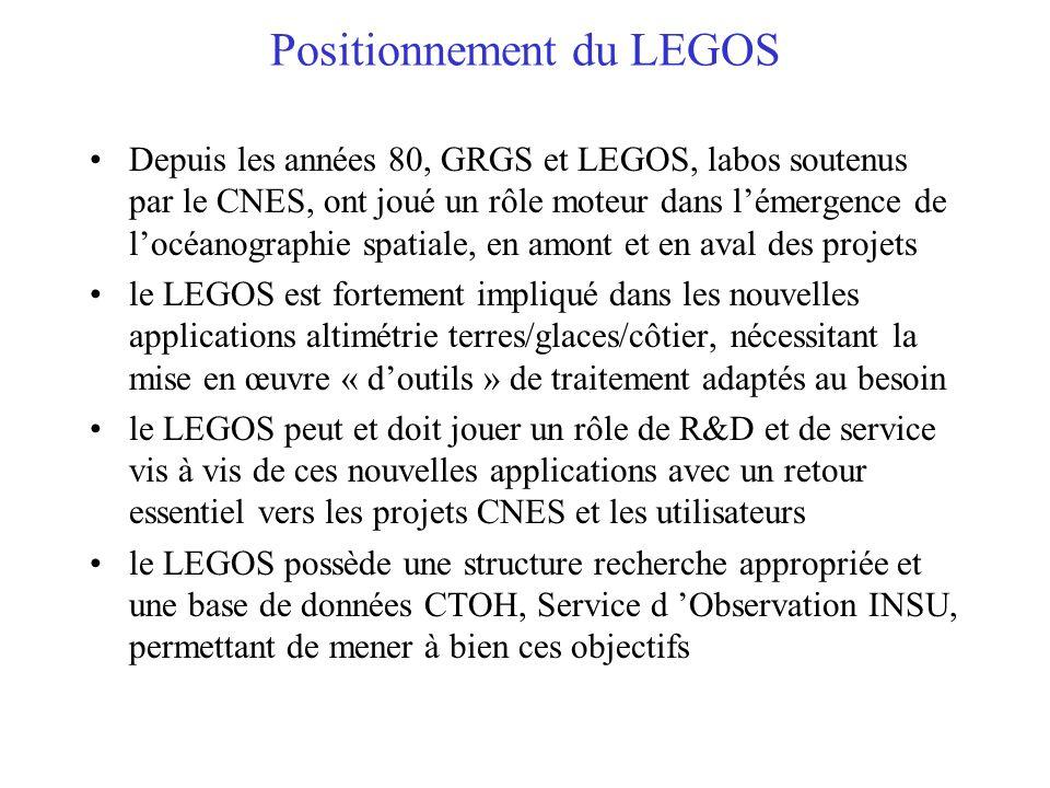 Renforcement des liens LEGOS/CTOH/CNES/SALP/Projets