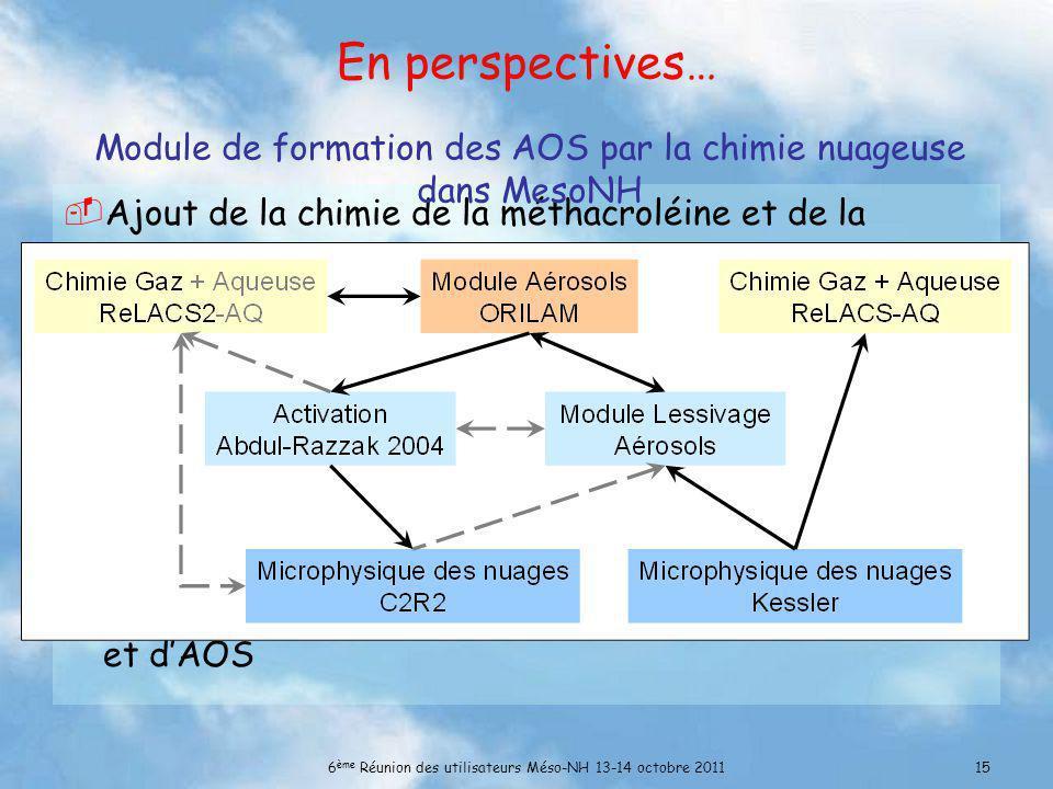 6 ème Réunion des utilisateurs Méso-NH 13-14 octobre 201115 En perspectives… Ajout de la chimie de la méthacroléine et de la méthyle vinyle cétone en phase aqueuse dans ReLACS2-AQ Ajout de lémission en ligne de lisoprène dans la simulation 2D Effectuer des simulations 3D en cas réel Développement de nouveaux scénarios de nuages orographiques au Puy de Dôme à partir des nouvelles mesures à venir avec notamment des mesures de COV et dAOS Module de formation des AOS par la chimie nuageuse dans MesoNH