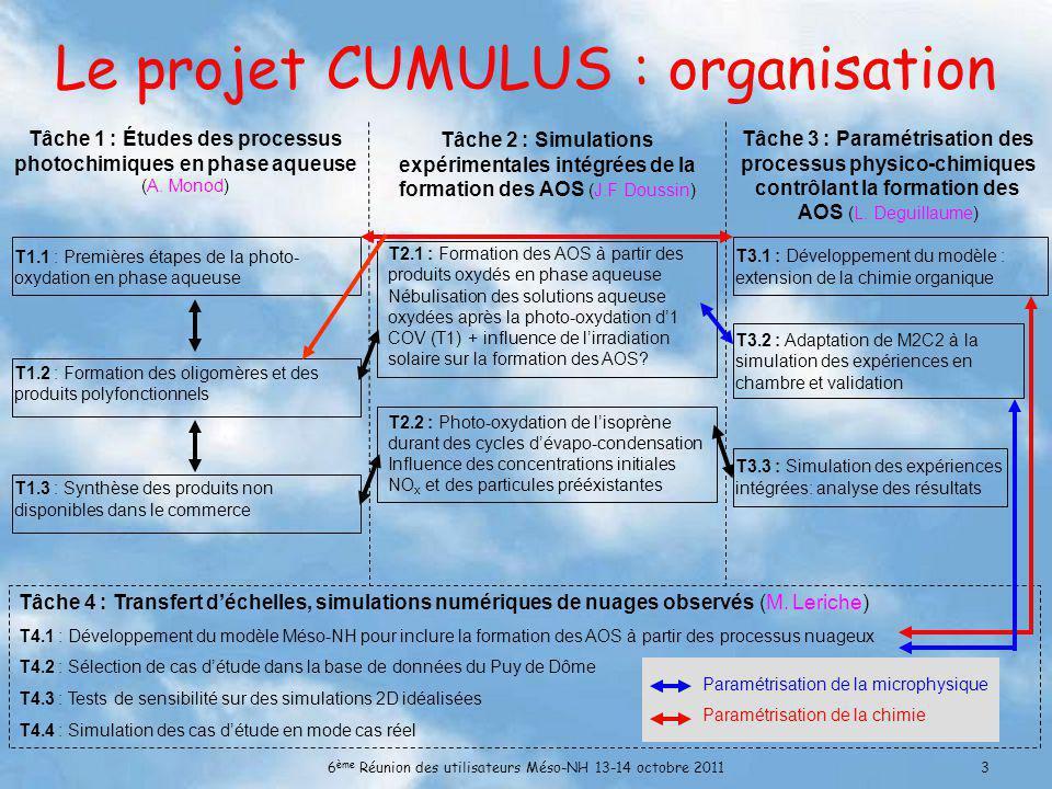 6 ème Réunion des utilisateurs Méso-NH 13-14 octobre 20114 Dégroupements des espèces des mécanismes existants COVO issus de loxydation de lisoprène en phase gaz