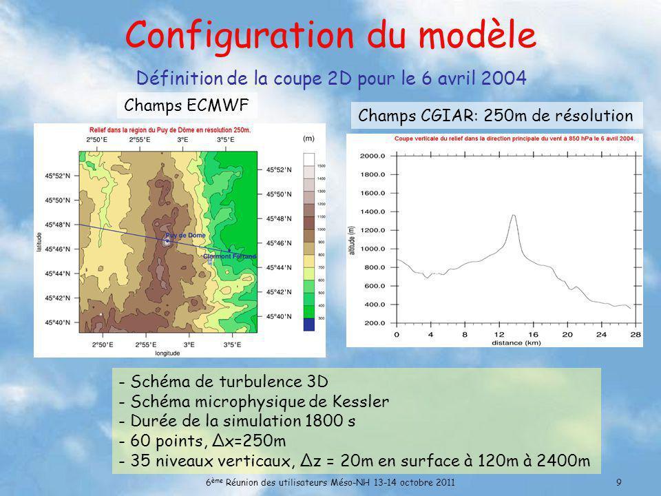 6 ème Réunion des utilisateurs Méso-NH 13-14 octobre 20119 Configuration du modèle Champs ECMWF Champs CGIAR: 250m de résolution - Schéma de turbulence 3D - Schéma microphysique de Kessler - Durée de la simulation 1800 s - 60 points, Δx=250m - 35 niveaux verticaux, Δz = 20m en surface à 120m à 2400m Définition de la coupe 2D pour le 6 avril 2004