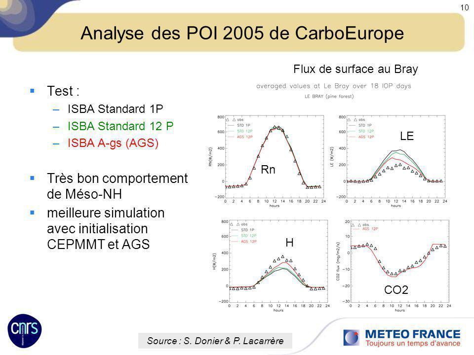 Réunion des utilisateurs de Méso-NH 12-13 Octobre 2009 10 Analyse des POI 2005 de CarboEurope Test : –ISBA Standard 1P –ISBA Standard 12 P –ISBA A-gs