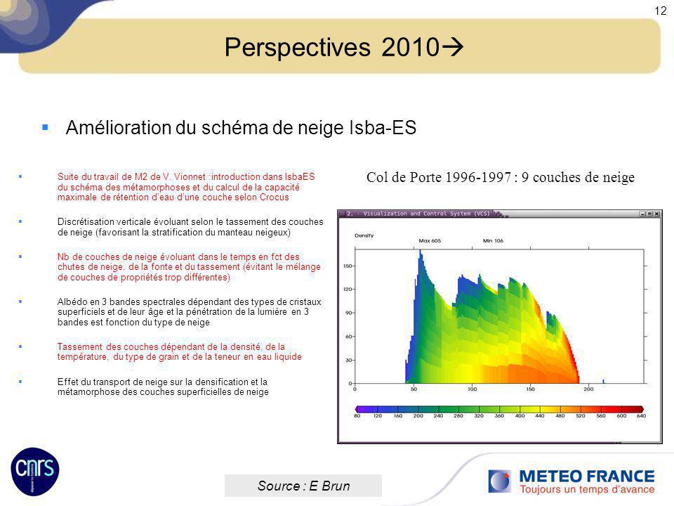 Réunion des utilisateurs de Méso-NH 12-13 Octobre 2009 12 Perspectives 2010 Amélioration du schéma de neige Isba-ES Suite du travail de M2 de V. Vionn
