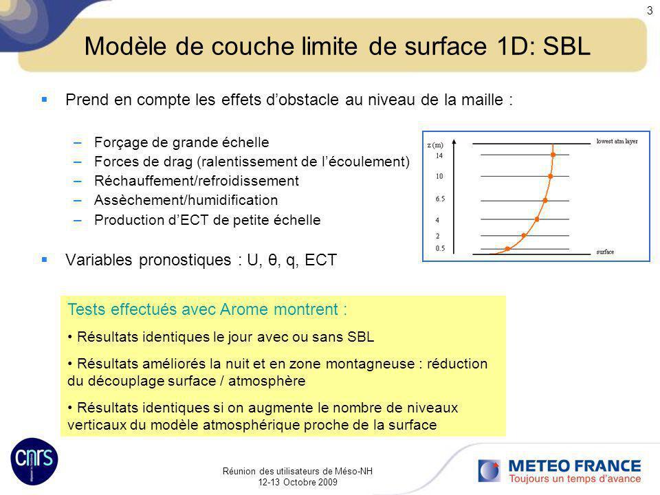 Réunion des utilisateurs de Méso-NH 12-13 Octobre 2009 3 Modèle de couche limite de surface 1D: SBL Prend en compte les effets dobstacle au niveau de