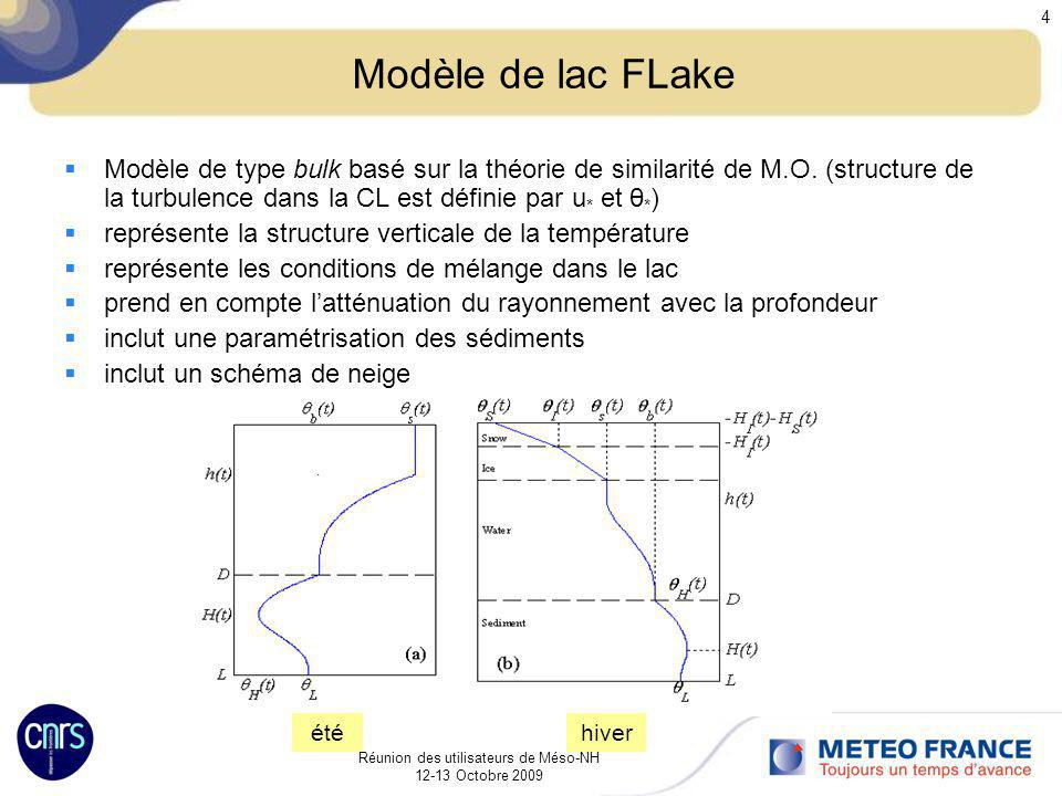 Réunion des utilisateurs de Méso-NH 12-13 Octobre 2009 4 Modèle de lac FLake Modèle de type bulk basé sur la théorie de similarité de M.O. (structure