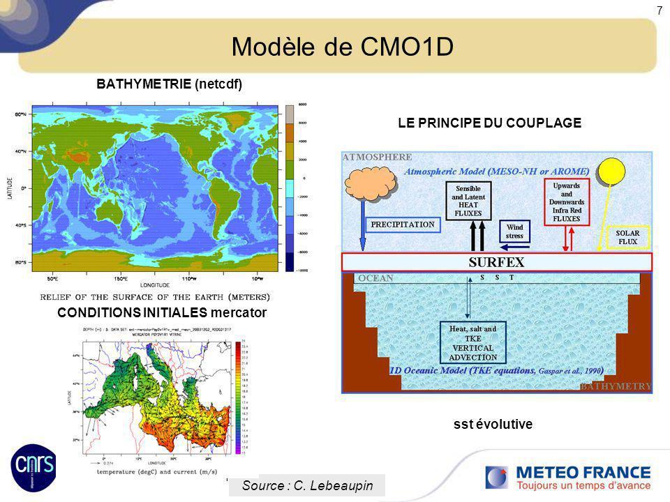 Réunion des utilisateurs de Méso-NH 12-13 Octobre 2009 7 Modèle de CMO1D Source : C. Lebeaupin BATHYMETRIE (netcdf) CONDITIONS INITIALES mercator LE P