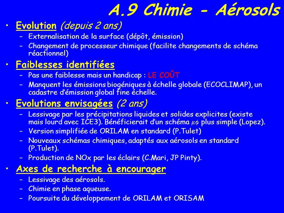 A.9 Chimie - Aérosols Evolution (depuis 2 ans) –Externalisation de la surface (dépôt, émission) –Changement de processeur chimique (facilite changements de schéma réactionnel) Faiblesses identifiées –Pas une faiblesse mais un handicap : LE COÛT –Manquent les émissions biogéniques à échelle globale (ECOCLIMAP), un cadastre démission global fine échelle.