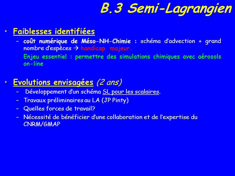 B.3 Semi-Lagrangien Faiblesses identifiées –coût numérique de Méso-NH-Chimie : schéma dadvection + grand nombre despèces handicap majeur.