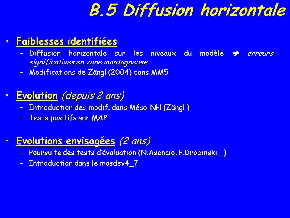 B.5 Diffusion horizontale Faiblesses identifiées –Diffusion horizontale sur les niveaux du modèle erreurs significatives en zone montagneuse –Modifications de Zängl (2004) dans MM5 Evolution (depuis 2 ans) –Introduction des modif.