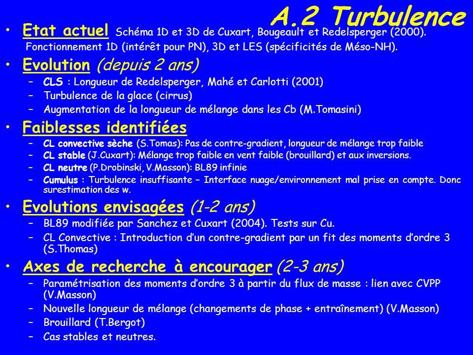 A.2 Turbulence Etat actuel Schéma 1D et 3D de Cuxart, Bougeault et Redelsperger (2000).