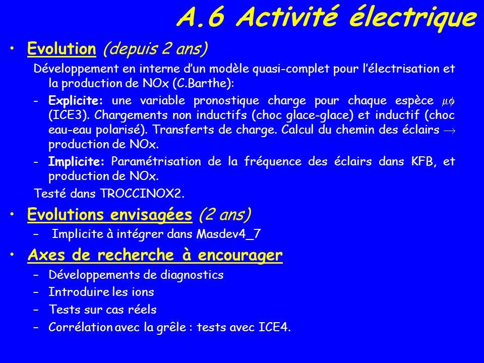 A.6 Activité électrique Evolution (depuis 2 ans) Développement en interne dun modèle quasi-complet pour lélectrisation et la production de NOx (C.Barthe): -Explicite: une variable pronostique charge pour chaque espèce (ICE3).