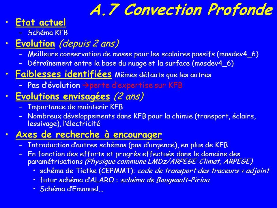 A.7 Convection Profonde Etat actuel –Schéma KFB Evolution (depuis 2 ans) –Meilleure conservation de masse pour les scalaires passifs (masdev4_6) –Détraînement entre la base du nuage et la surface (masdev4_6) Faiblesses identifiées Mêmes défauts que les autres –Pas dévolution perte dexpertise sur KFB Evolutions envisagées (2 ans) –Importance de maintenir KFB –Nombreux développements dans KFB pour la chimie (transport, éclairs, lessivage), lélectricité Axes de recherche à encourager –Introduction dautres schémas (pas durgence), en plus de KFB –En fonction des efforts et progrès effectués dans le domaine des paramétrisations (Physique commune LMDz/ARPEGE-Climat, ARPEGE) schéma de Tietke (CEPMMT): code de transport des traceurs + adjoint futur schéma dALARO : schéma de Bougeault-Piriou Schéma dEmanuel…