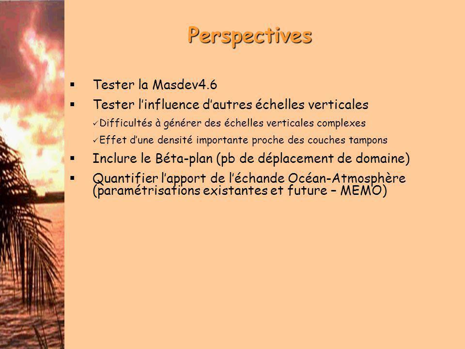 Perspectives Tester la Masdev4.6 Tester linfluence dautres échelles verticales Difficultés à générer des échelles verticales complexes Effet dune densité importante proche des couches tampons Inclure le Béta-plan (pb de déplacement de domaine) Quantifier lapport de léchande Océan-Atmosphère (paramétrisations existantes et future – MEMO)