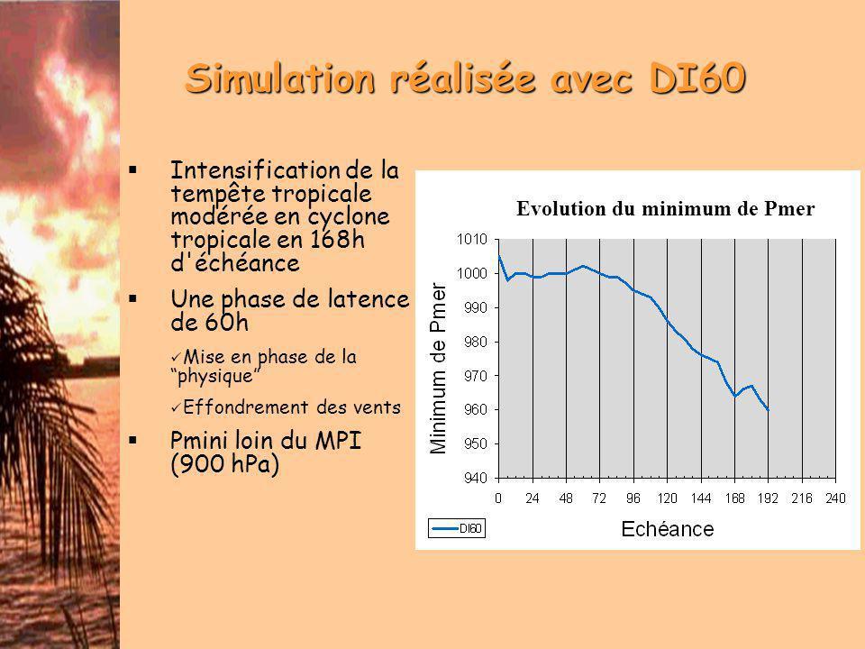 Simulation réalisée avec DI60 Intensification de la tempête tropicale modérée en cyclone tropicale en 168h d échéance Une phase de latence de 60h Mise en phase de la physique Effondrement des vents Pmini loin du MPI (900 hPa) Evolution du minimum de Pmer
