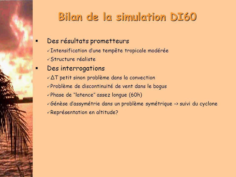 Bilan de la simulation DI60 Des résultats prometteurs Intensification dune tempête tropicale modérée Structure réaliste Des interrogations ΔT petit sinon problème dans la convection Problème de discontinuité de vent dans le bogus Phase de latence assez longue (60h) Génèse dassymétrie dans un problème symétrique -> suivi du cyclone Représentation en altitude