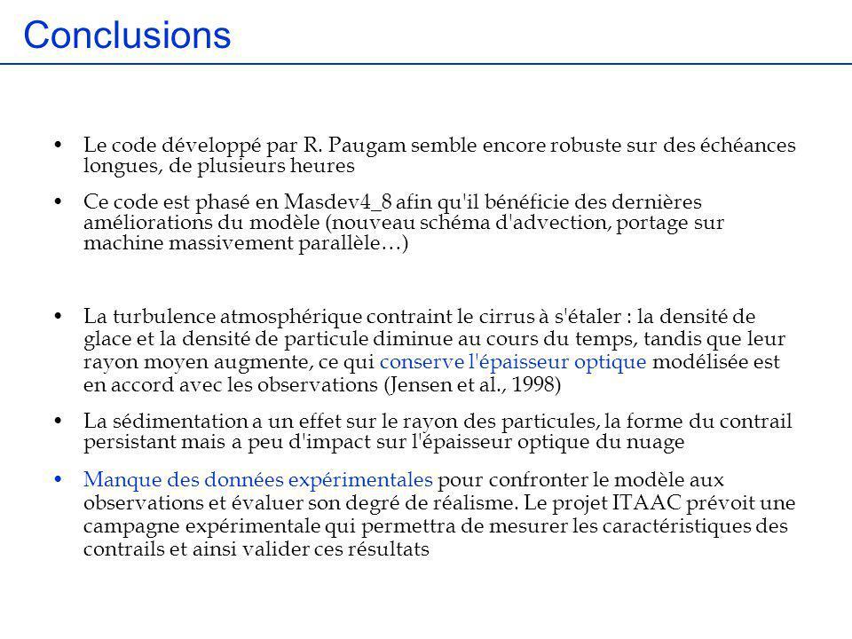 Conclusions Le code développé par R. Paugam semble encore robuste sur des échéances longues, de plusieurs heures Ce code est phasé en Masdev4_8 afin q