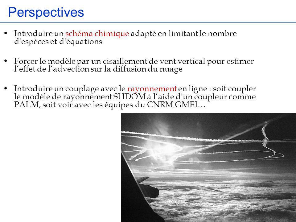 Perspectives Introduire un schéma chimique adapté en limitant le nombre d'espèces et d'équations Forcer le modèle par un cisaillement de vent vertical