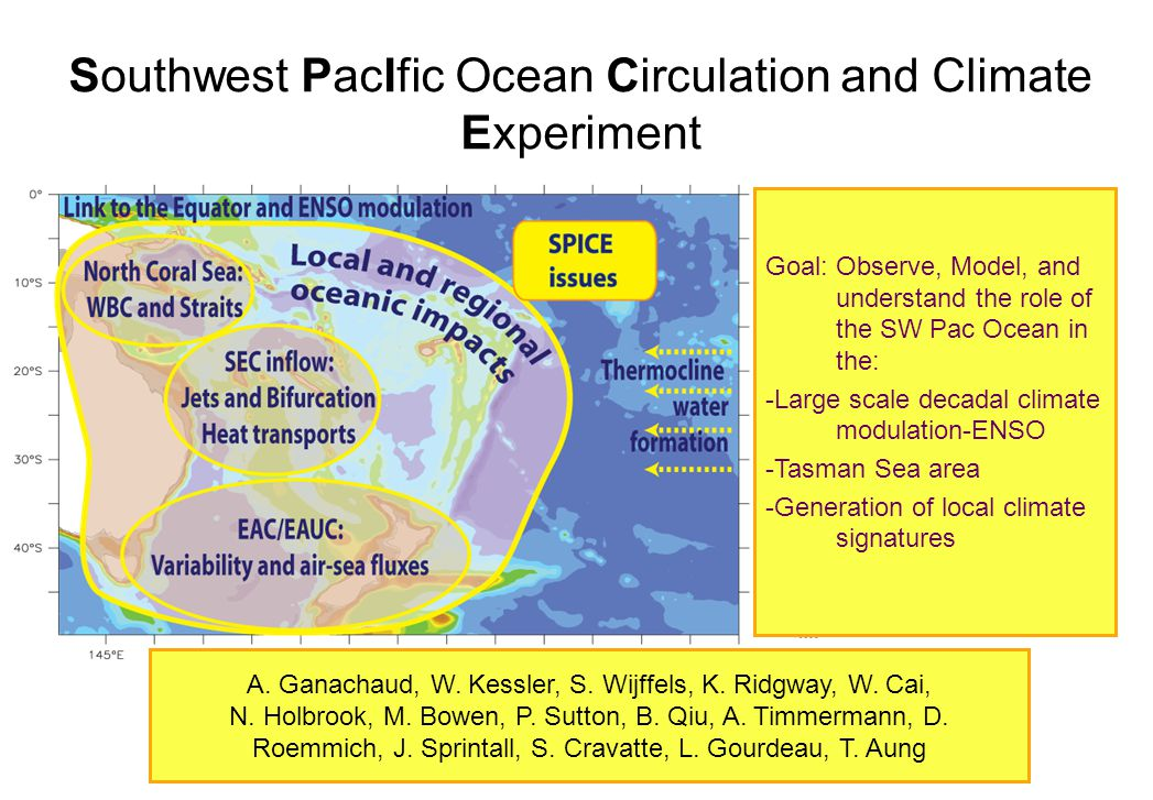 Southwest PacIfic Ocean Circulation and Climate Experiment Goal: Observe, Model, and understand the role of the SW Pac Ocean in the: -Large scale deca