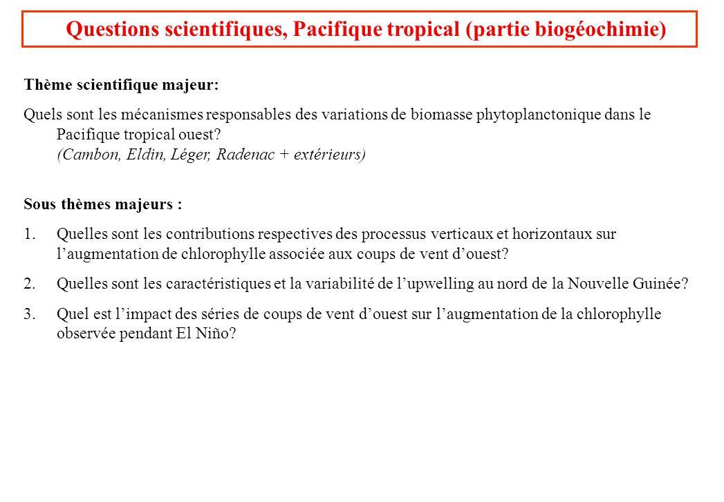 Questions scientifiques, Pacifique tropical (partie biogéochimie) Sous thèmes majeurs : 1.Quelles sont les contributions respectives des processus ver