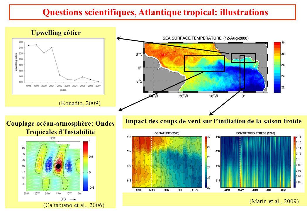 Upwelling côtier Questions scientifiques, Atlantique tropical: illustrations (Kouadio, 2009) (Caltabiano et al., 2006) Couplage océan-atmosphère: Onde