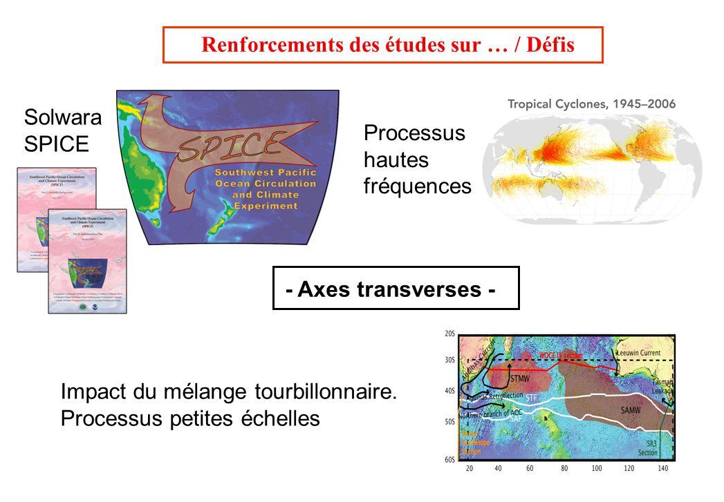Renforcements des études sur … / Défis Solwara SPICE Processus hautes fréquences Impact du mélange tourbillonnaire. Processus petites échelles - Axes