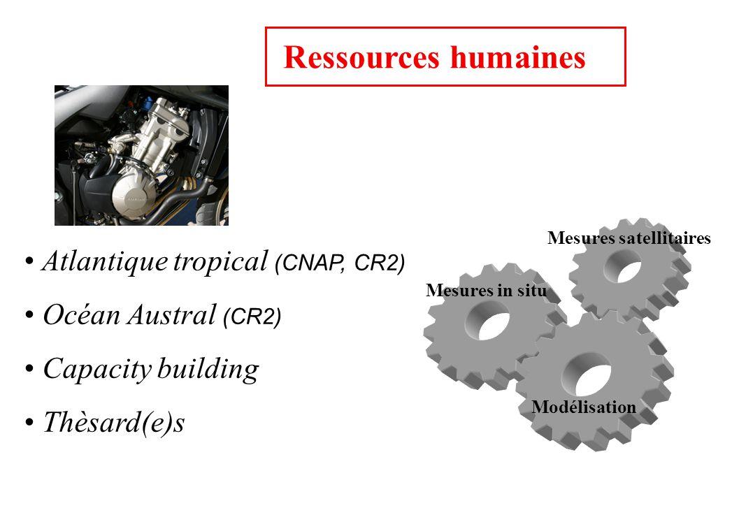 Ressources humaines Mesures in situ Modélisation Mesures satellitaires Atlantique tropical (CNAP, CR2) Océan Austral (CR2) Capacity building Thèsard(e