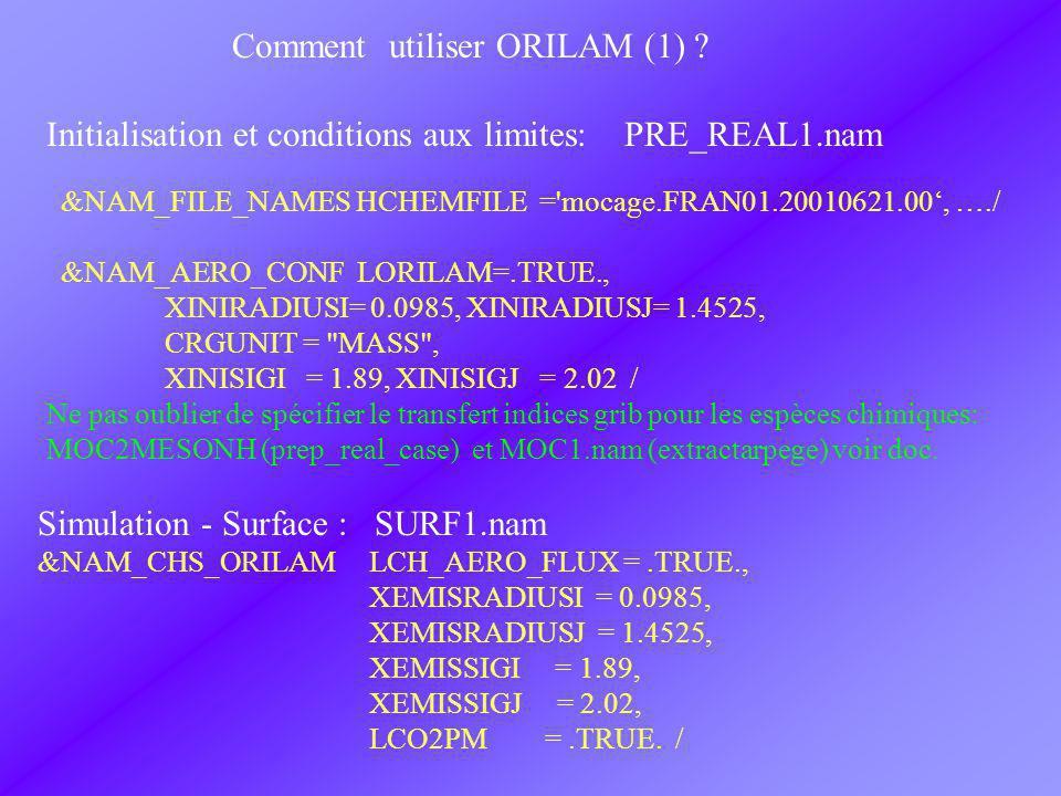 Comment utiliser ORILAM (1) .