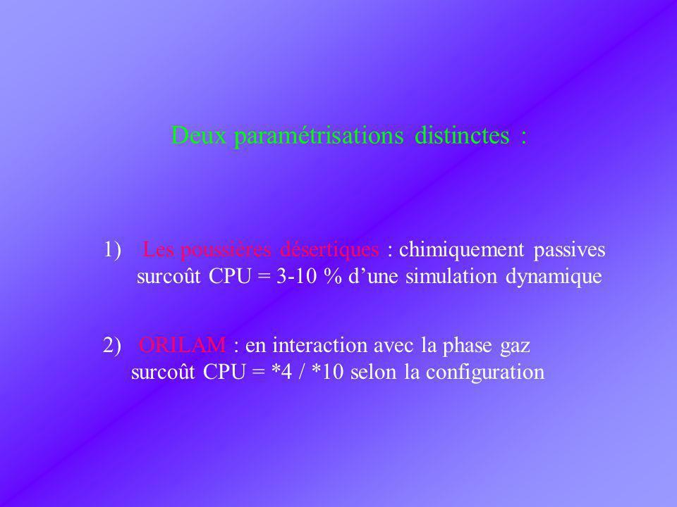 Deux paramétrisations distinctes : 1) Les poussières désertiques : chimiquement passives surcoût CPU = 3-10 % dune simulation dynamique 2) ORILAM : en interaction avec la phase gaz surcoût CPU = *4 / *10 selon la configuration