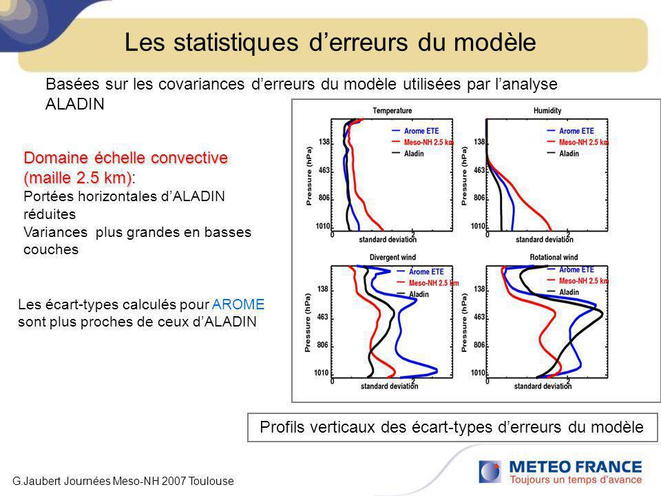 Les statistiques derreurs du modèle Basées sur les covariances derreurs du modèle utilisées par lanalyse ALADIN Domaine échelle convective (maille 2.5