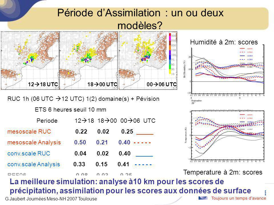 Période dAssimilation : un ou deux modèles? RUC 1h (06 UTC 12 UTC) 1(2) domaine(s) + Pévision ETS 6 heures seuil 10 mm Periode 12 18 18 00 00 06 UTC m