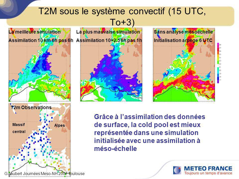 T2M sous le système convectif (15 UTC, To+3) Grâce à lassimilation des données de surface, la cold pool est mieux représentée dans une simulation init