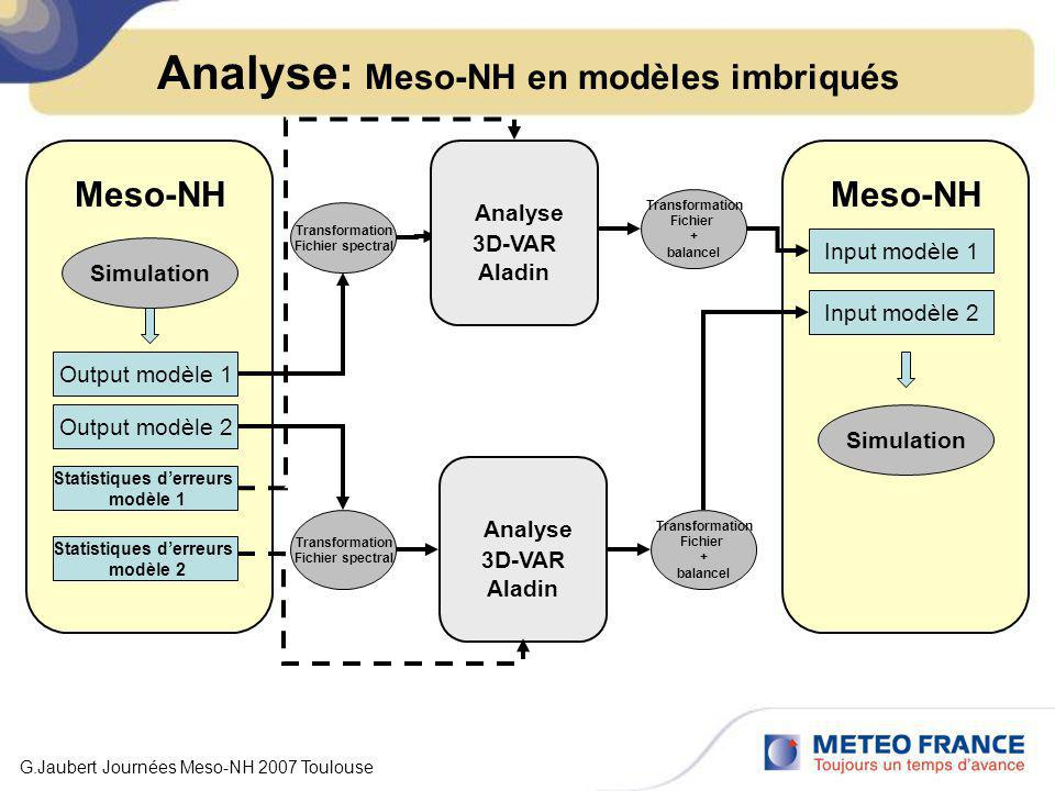 Output modèle 1 Meso-NH Statistiques derreurs modèle 1 Analyse: Meso-NH en modèles imbriqués Transformation Fichier spectral Analyse 3D-VAR Aladin Sim