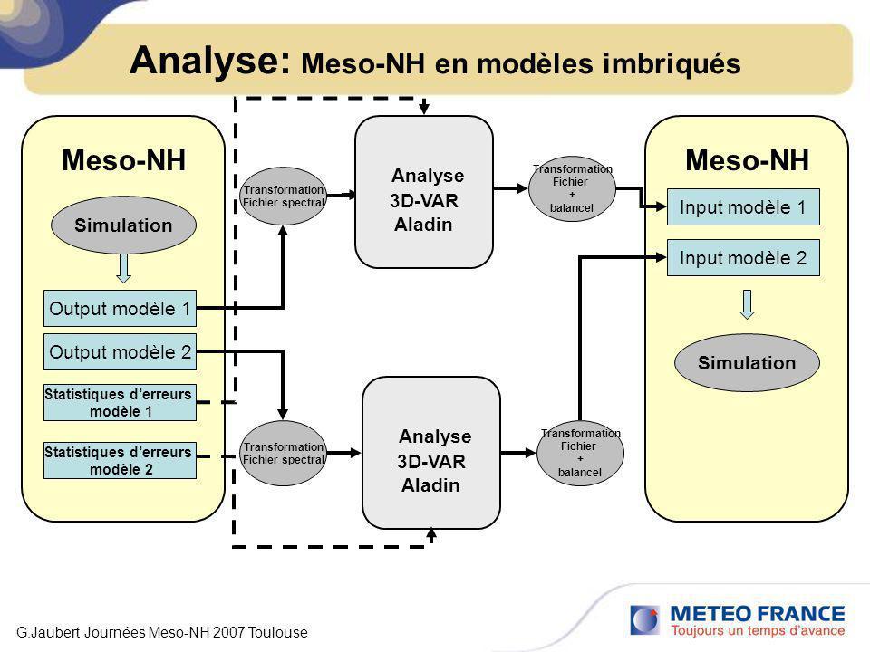 Cas du 6 septembre 2005: Meso-NH / AROME RADAR NIMES Pluviomètres Arome assimilation Meso NH init Aladin Meso NH init Arpege G.Jaubert Journées Meso-NH 2007 Toulouse