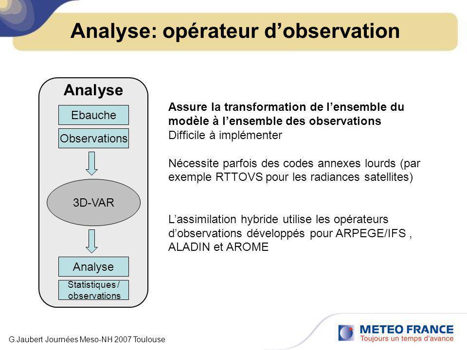 Analyse: opérateur dobservation Ebauche Observations Analyse Statistiques / observations Analyse 3D-VAR Assure la transformation de lensemble du modèl