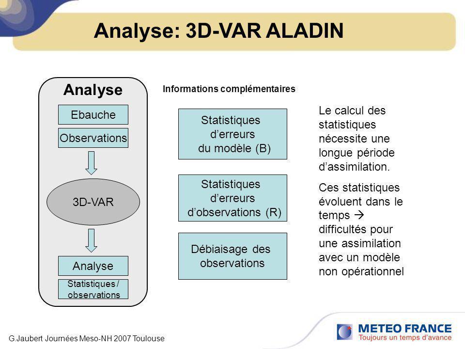 Analyse: 3D-VAR ALADIN Ebauche Observations Analyse Statistiques / observations Analyse 3D-VAR Statistiques derreurs du modèle (B) Débiaisage des obse