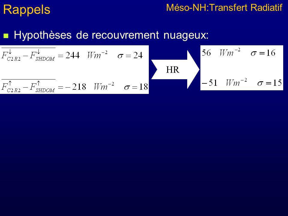 Méso-NH:Transfert Radiatif Hypothèses de recouvrement nuageux: HR Rappels