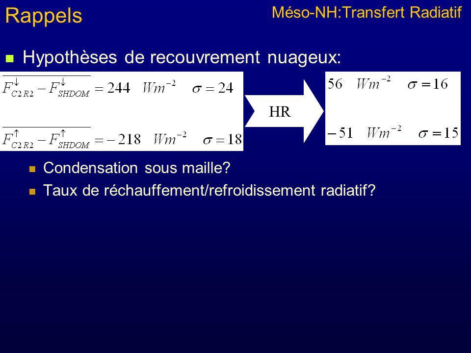 Méso-NH:Transfert Radiatif Hypothèses de recouvrement nuageux: Condensation sous maille.