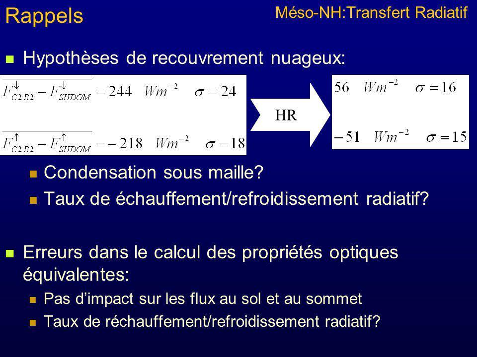 Méso-NH:Transfert Radiatif Deux schémas: LW RRTM Propriétés optiques: Smith and Shine (1992) Savi and Raisanen (1997) Conclusions: LW et SAVI: colonne totalement nuageuse RRTM et SAVI: colonne partiellement nuageuse Schéma ondes longues