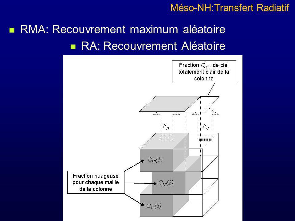 RMA: Recouvrement maximum aléatoire RA: Recouvrement Aléatoire Méso-NH:Transfert Radiatif