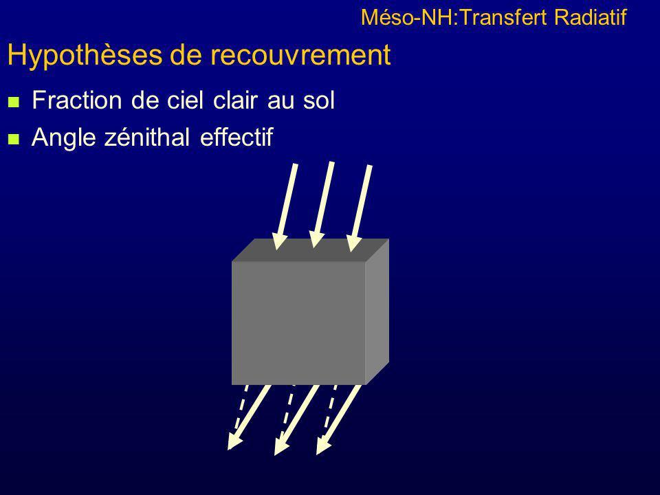 Fraction de ciel clair au sol Angle zénithal effectif (AZE) Colonne totalement nuageuse Méso-NH:Transfert Radiatif Hypothèses de recouvrement Hypothèses de recouvrement sur AZE