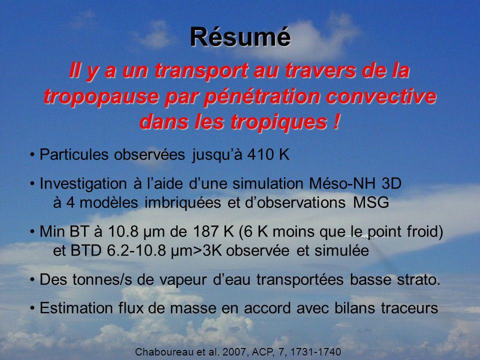 Résumé Il y a un transport au travers de la tropopause par pénétration convective dans les tropiques ! Particules observées jusquà 410 K Investigation