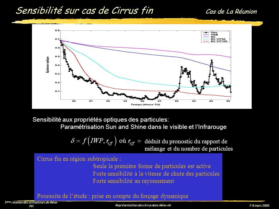 7-8 mars 2005 3 ième réunion des utilisateurs de Méso- NH Représentation des cirrus dans Méso-nh Sensibilité aux propriétés optiques des particules: P