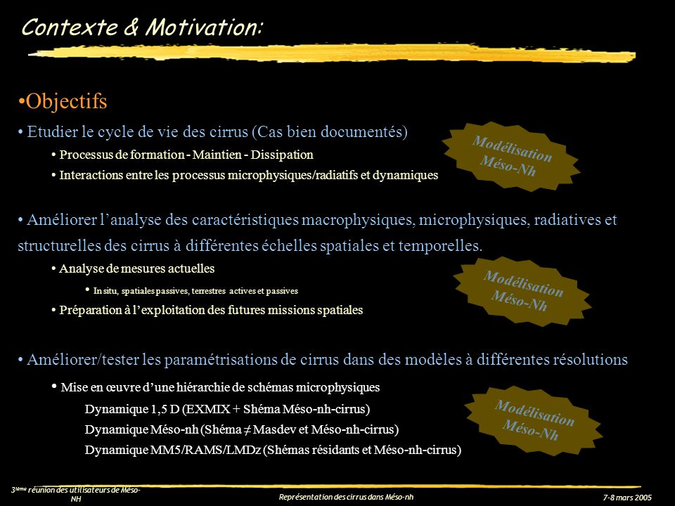 7-8 mars 2005 3 ième réunion des utilisateurs de Méso- NH Représentation des cirrus dans Méso-nh Contexte & Motivation: Objectifs Etudier le cycle de