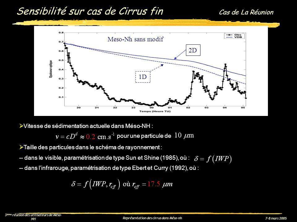 7-8 mars 2005 3 ième réunion des utilisateurs de Méso- NH Représentation des cirrus dans Méso-nh Sensibilité sur cas de Cirrus fin Cas de La Réunion Vitesse de sédimentation actuelle dans Méso-NH multipliée par 50 et 100