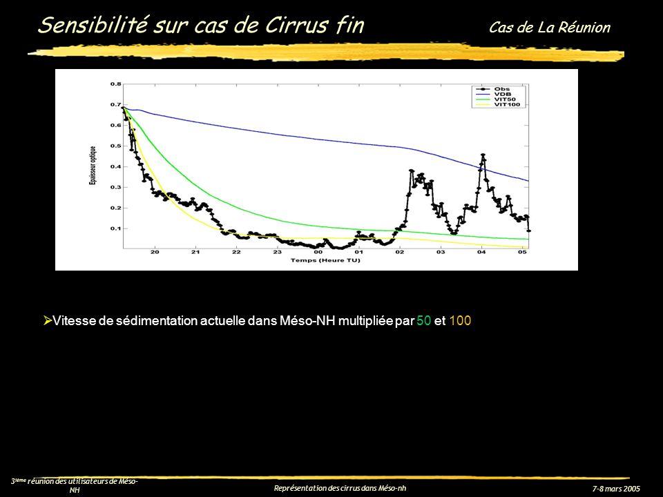 7-8 mars 2005 3 ième réunion des utilisateurs de Méso- NH Représentation des cirrus dans Méso-nh Sensibilité aux propriétés optiques des particules: Paramétrisation Sun and Shine dans le visible et lInfrarouge Sensibilité sur cas de Cirrus fin Cas de La Réunion déduit du pronostic du rapport de mélange et du nombre de particules Cirrus fin en région subtropicale : Seule la première forme de particules est active Forte sensibilité à la vitesse de chute des particules Forte sensibilité au rayonnement Poursuite de létude : prise en compte du forçage dynamique