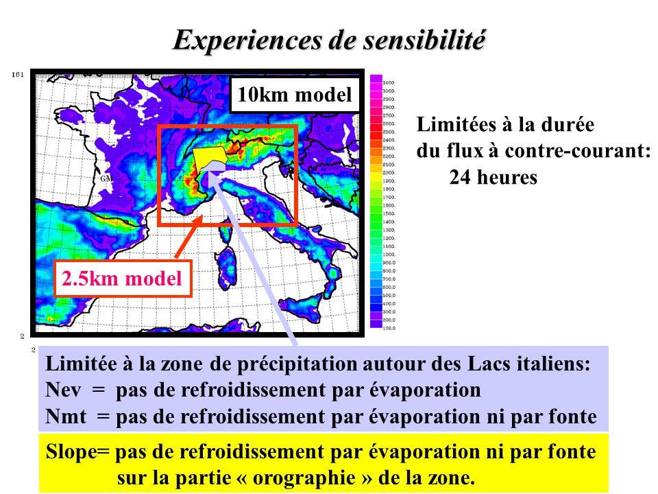 Experiences de sensibilité Limitée à la zone de précipitation autour des Lacs italiens: Nev = pas de refroidissement par évaporation Nmt = pas de refroidissement par évaporation ni par fonte 10km model 2.5km model Limitées à la durée du flux à contre-courant: 24 heures Slope= pas de refroidissement par évaporation ni par fonte sur la partie « orographie » de la zone.