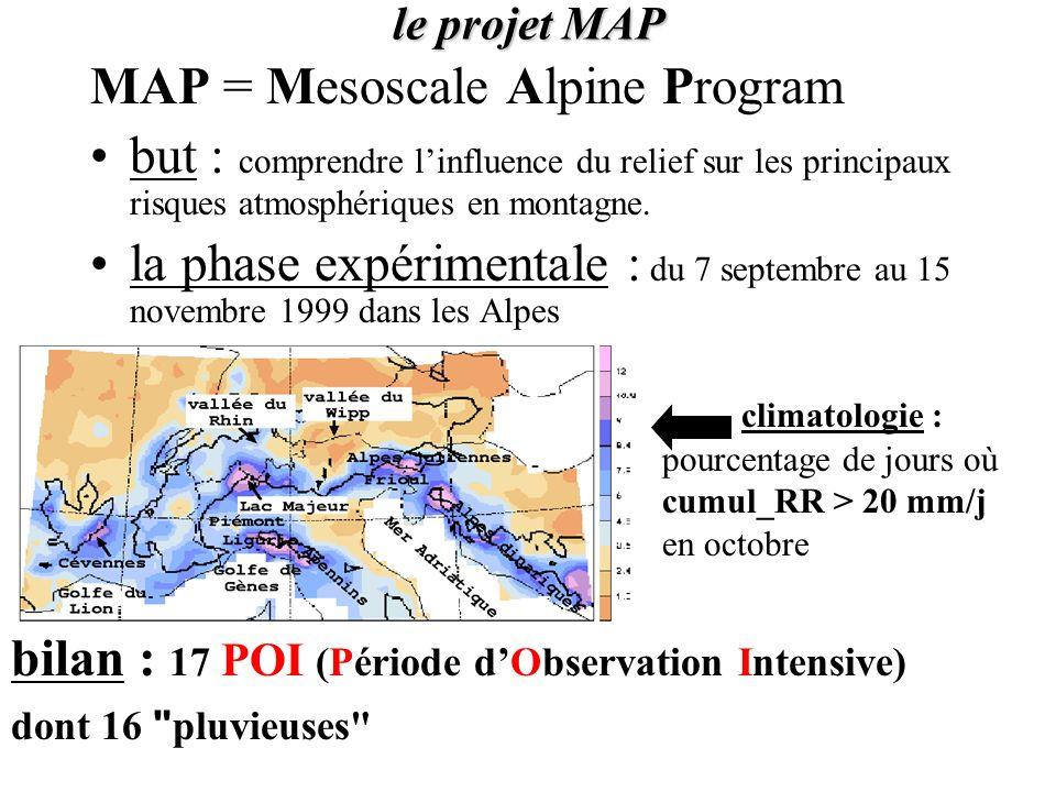 le projet MAP MAP = Mesoscale Alpine Program but : comprendre linfluence du relief sur les principaux risques atmosphériques en montagne.