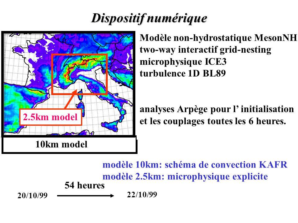 Situation synoptique POI8 500hPa Surface D D L L A H H 20 Octobre 1999 1200UTC