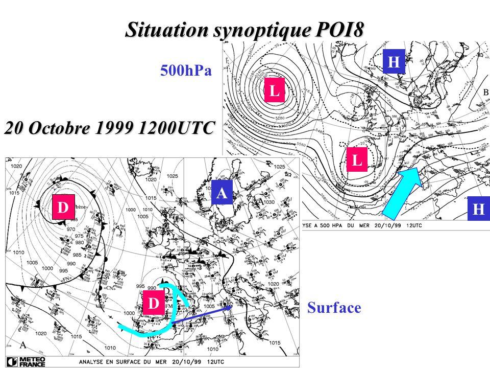 IOP3 diagnostics RAIN 0-450m WIND DIRECTION 2.8-6km WIND INTENSITY Upper-level wind intesity rain Outflow