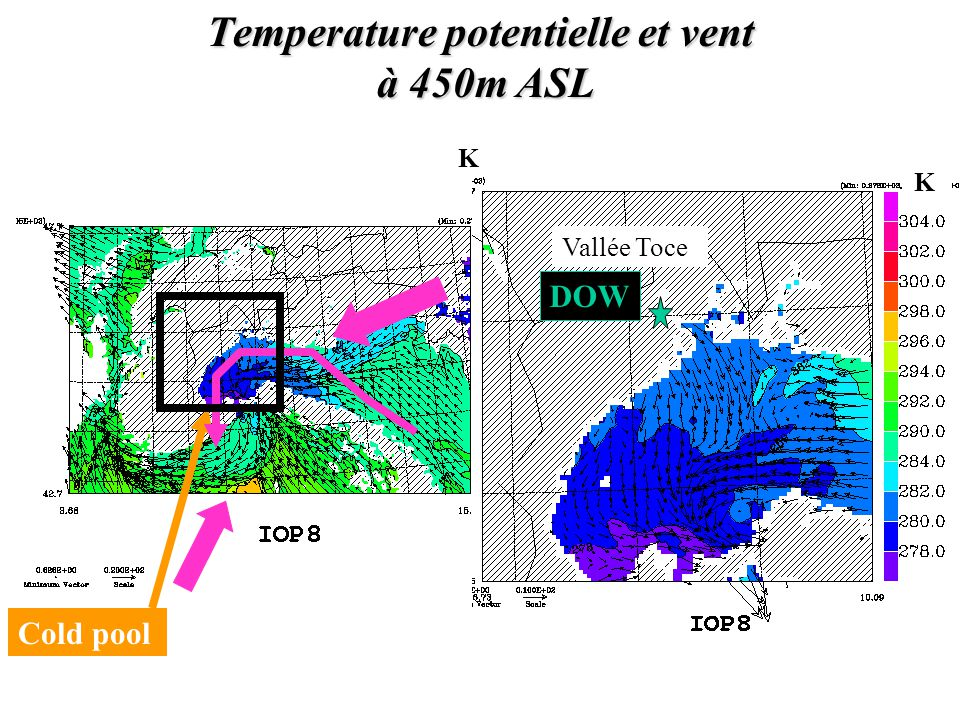 Temperature potentielle et vent à 450m ASL Cold pool K DOW K Vallée Toce